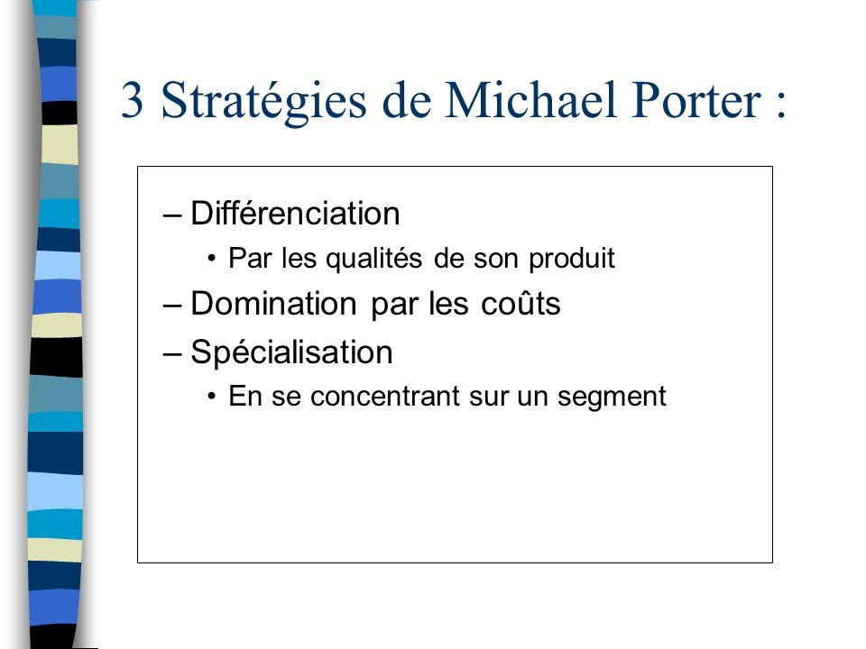 3 Stratégies de Michael Porter :