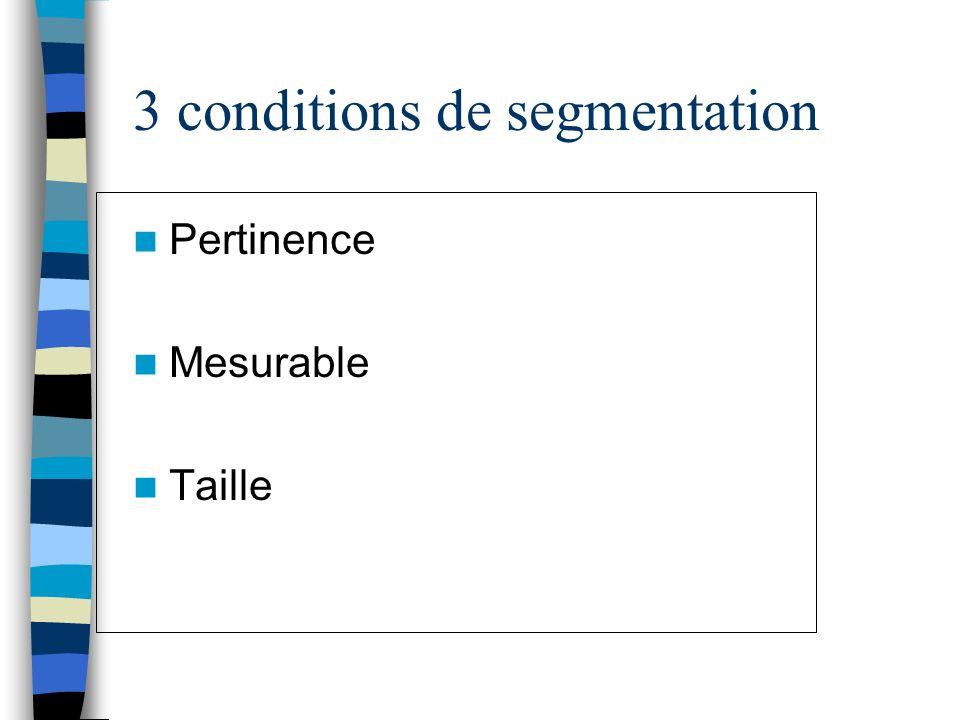 3 conditions de segmentation