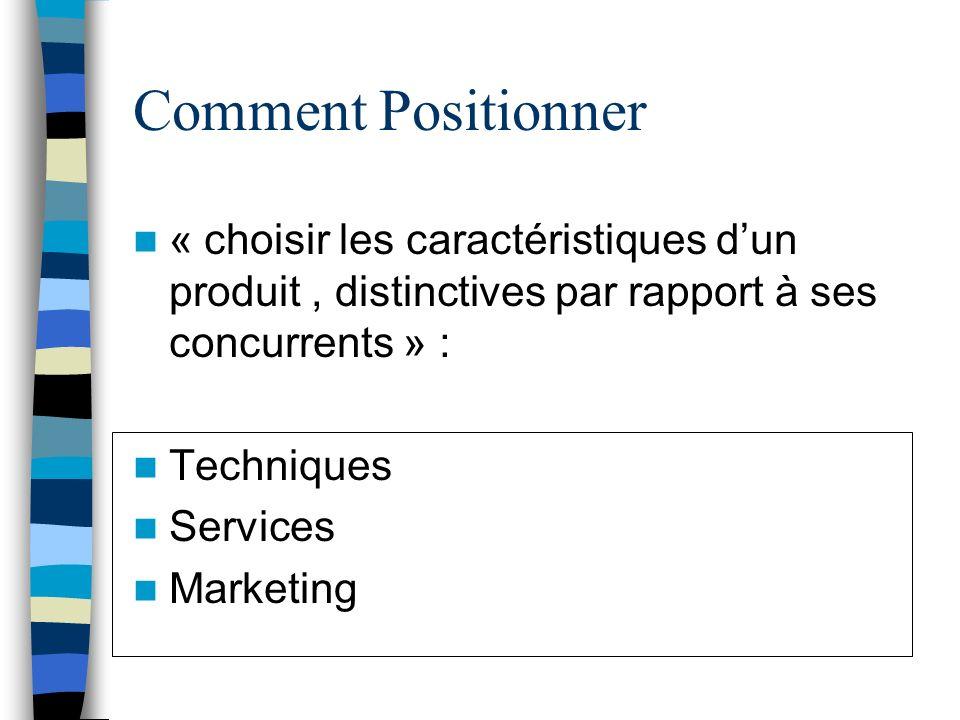 Comment Positionner « choisir les caractéristiques d'un produit , distinctives par rapport à ses concurrents » :