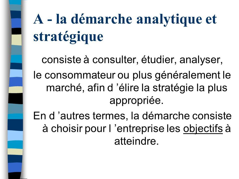 A - la démarche analytique et stratégique