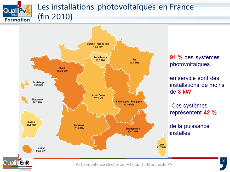 Le march du photovolta que ppt t l charger - Les installations photovoltaiques ...