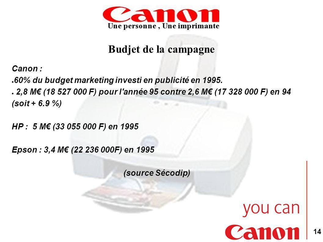 Budjet de la campagne Canon :