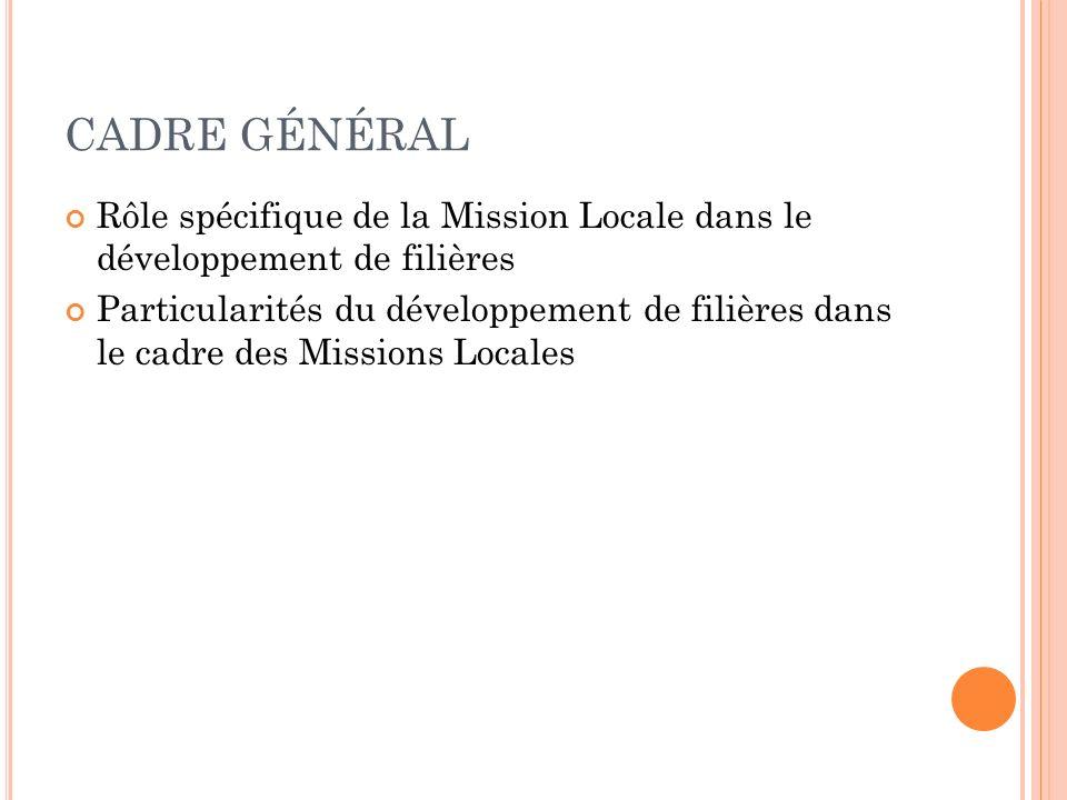 CADRE GÉNÉRAL Rôle spécifique de la Mission Locale dans le développement de filières.