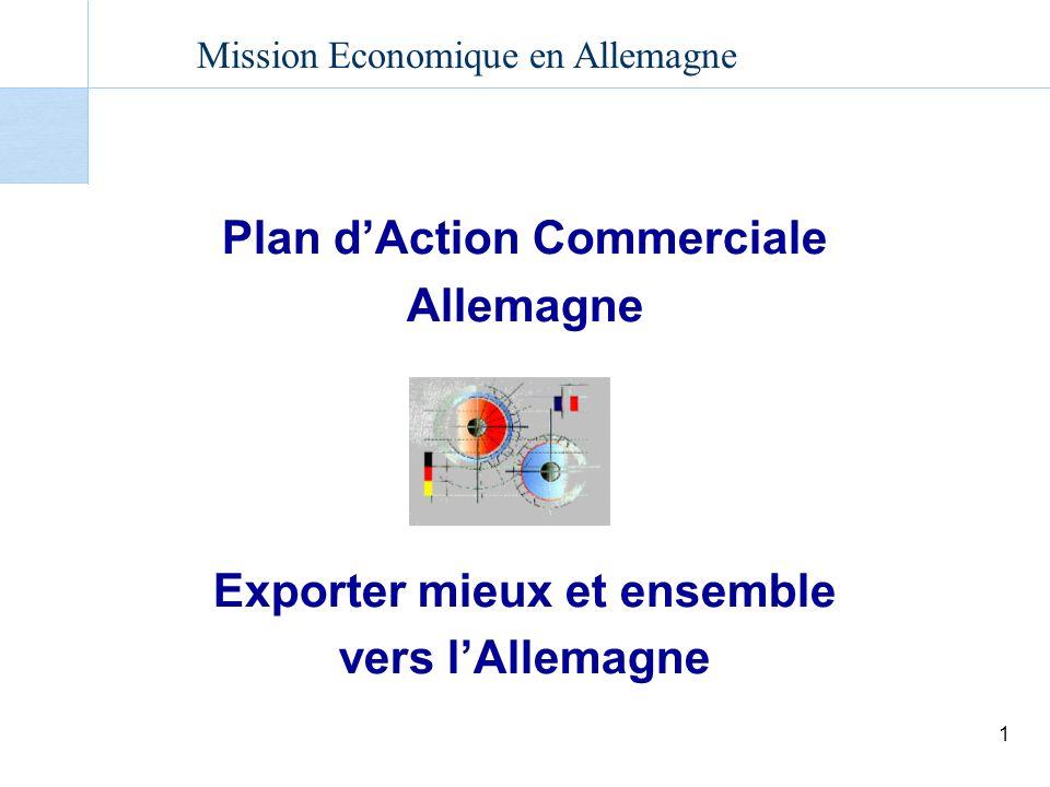 Plan d'Action Commerciale Exporter mieux et ensemble