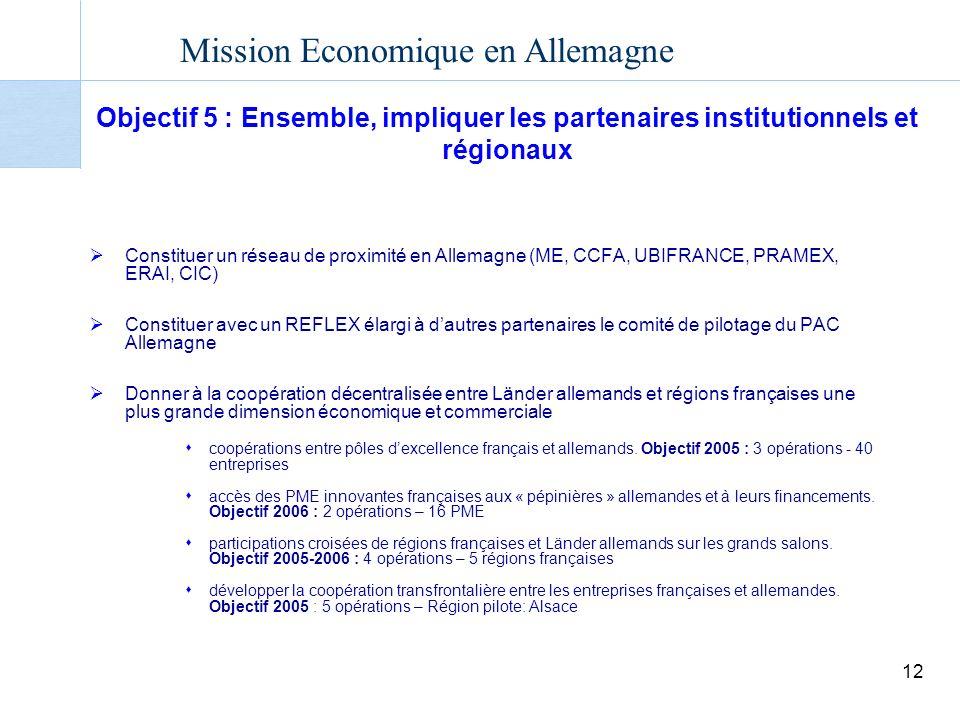 Objectif 5 : Ensemble, impliquer les partenaires institutionnels et régionaux