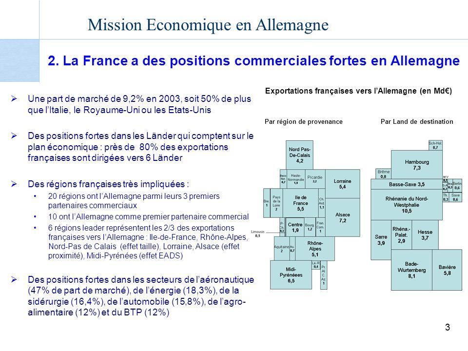 2. La France a des positions commerciales fortes en Allemagne