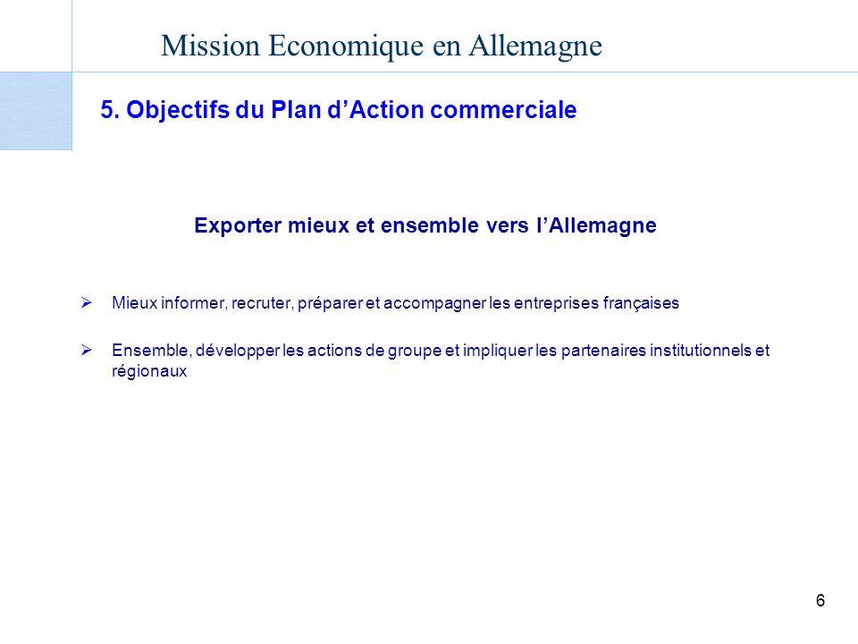 5. Objectifs du Plan d'Action commerciale