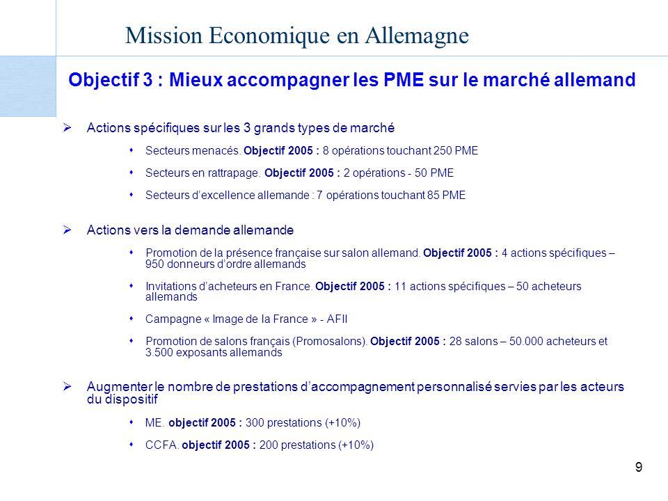 Objectif 3 : Mieux accompagner les PME sur le marché allemand