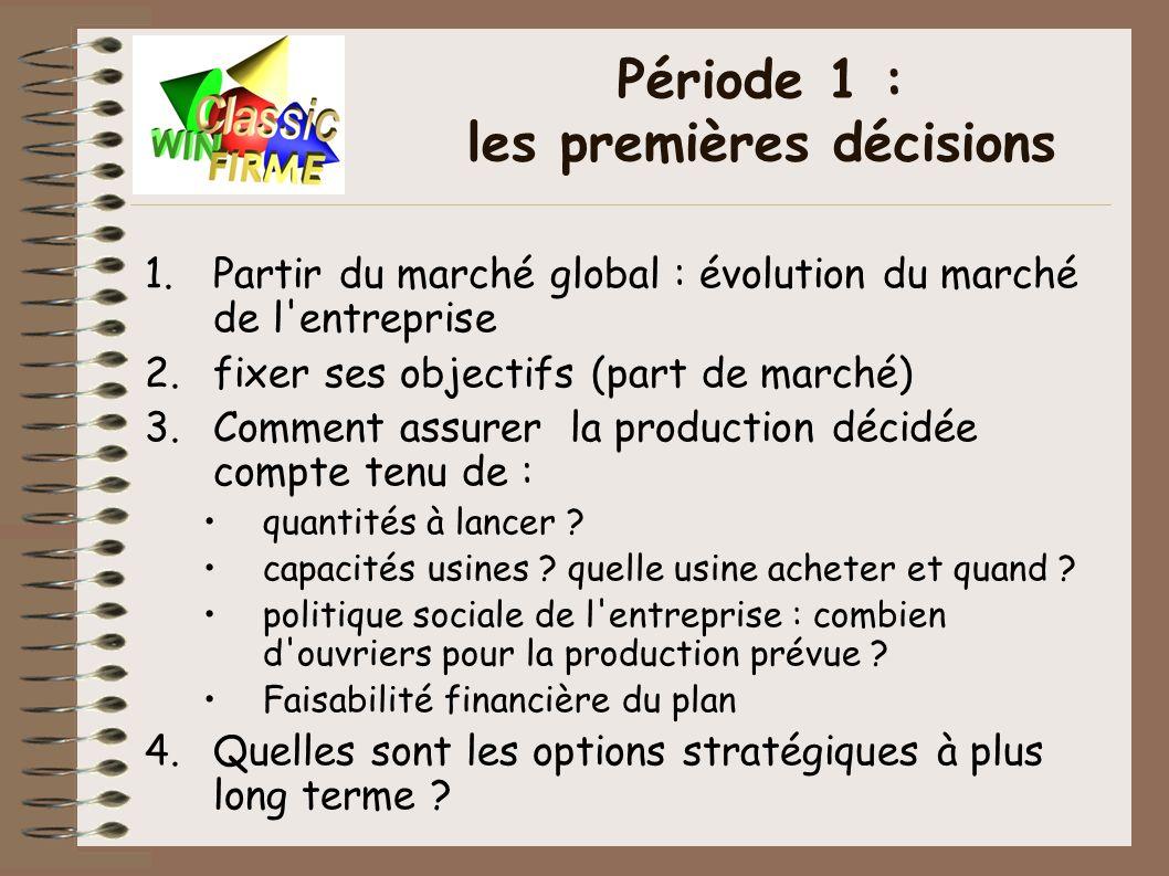Période 1 : les premières décisions