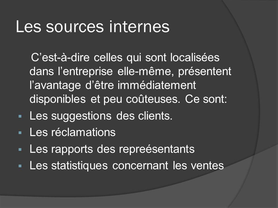 Les sources internes