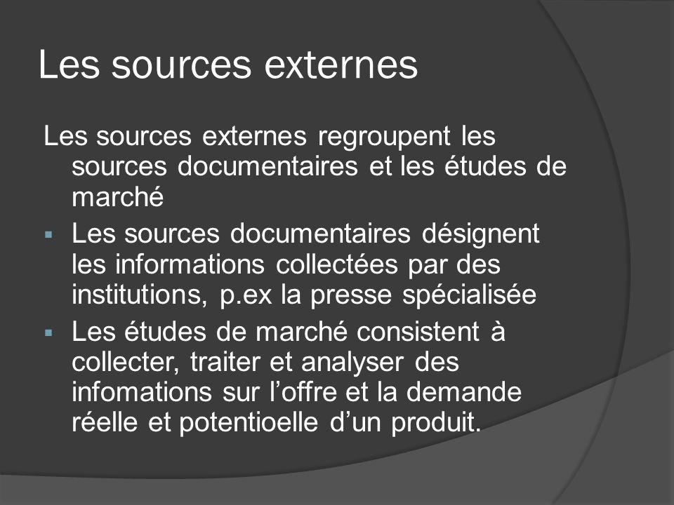 Les sources externes Les sources externes regroupent les sources documentaires et les études de marché.