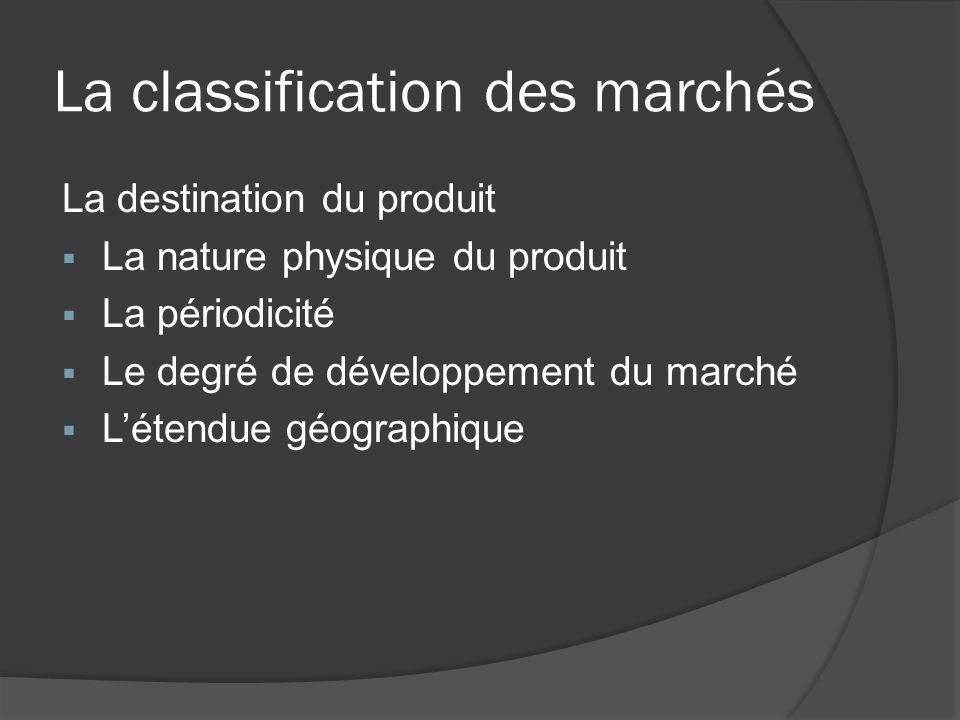 La classification des marchés