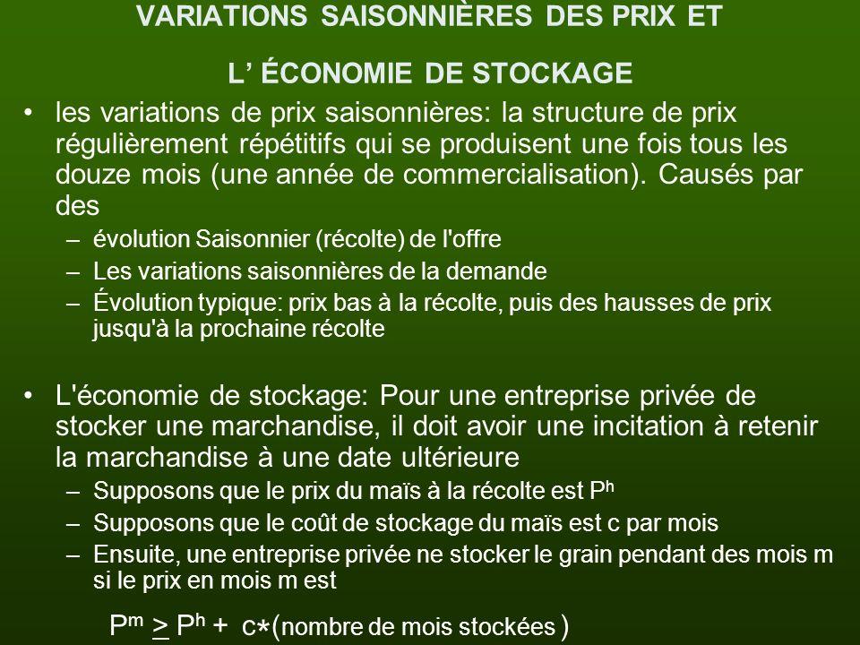 VARIATIONS SAISONNIÈRES DES PRIX ET L' ÉCONOMIE DE STOCKAGE
