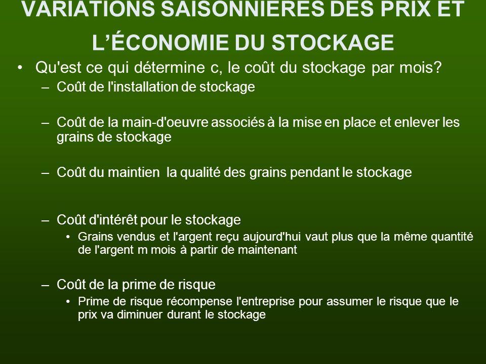 VARIATIONS SAISONNIÈRES DES PRIX ET L'ÉCONOMIE DU STOCKAGE