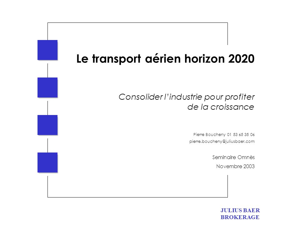 Le transport aérien horizon 2020