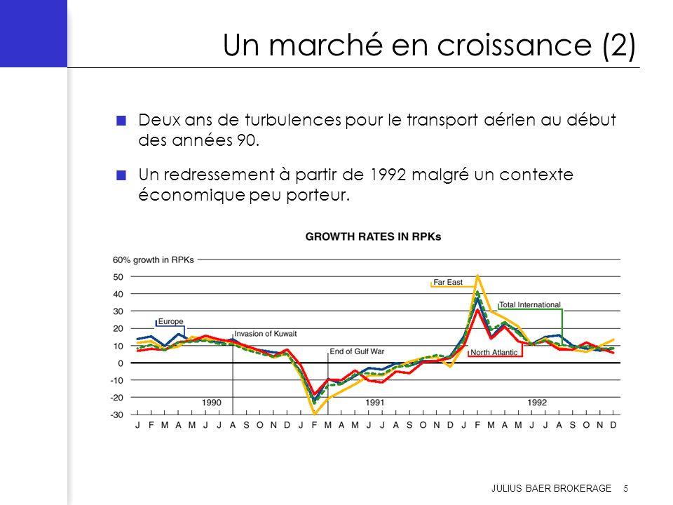 Un marché en croissance (2)