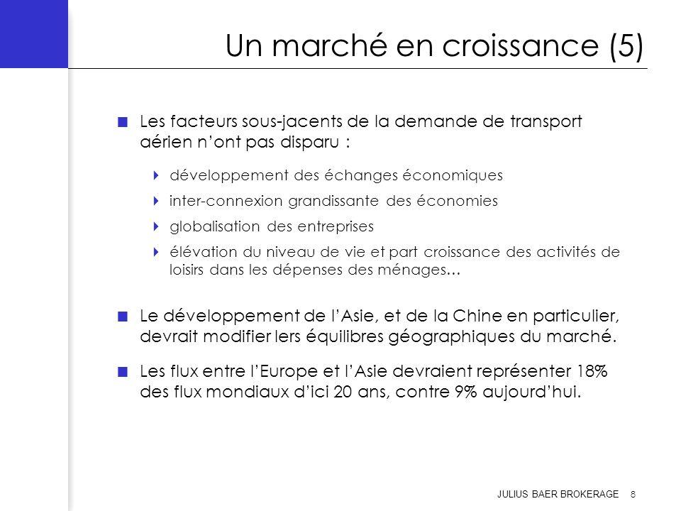 Un marché en croissance (5)
