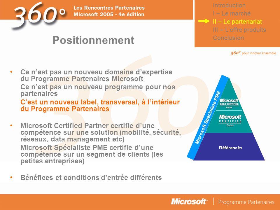 Introduction I – Le marché. II – Le partenariat. III – L'offre produits. Conclusion. Positionnement.