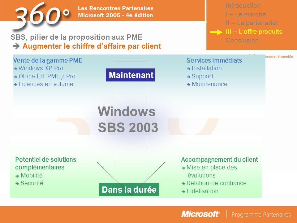 Windows SBS 2003 Maintenant Dans la durée