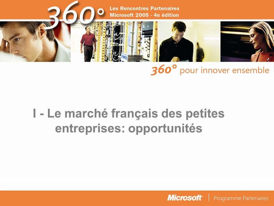 I - Le marché français des petites entreprises: opportunités