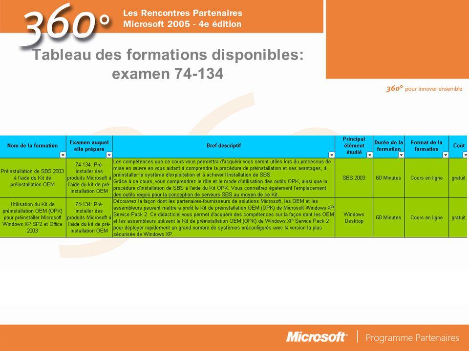 Tableau des formations disponibles: examen 74-134