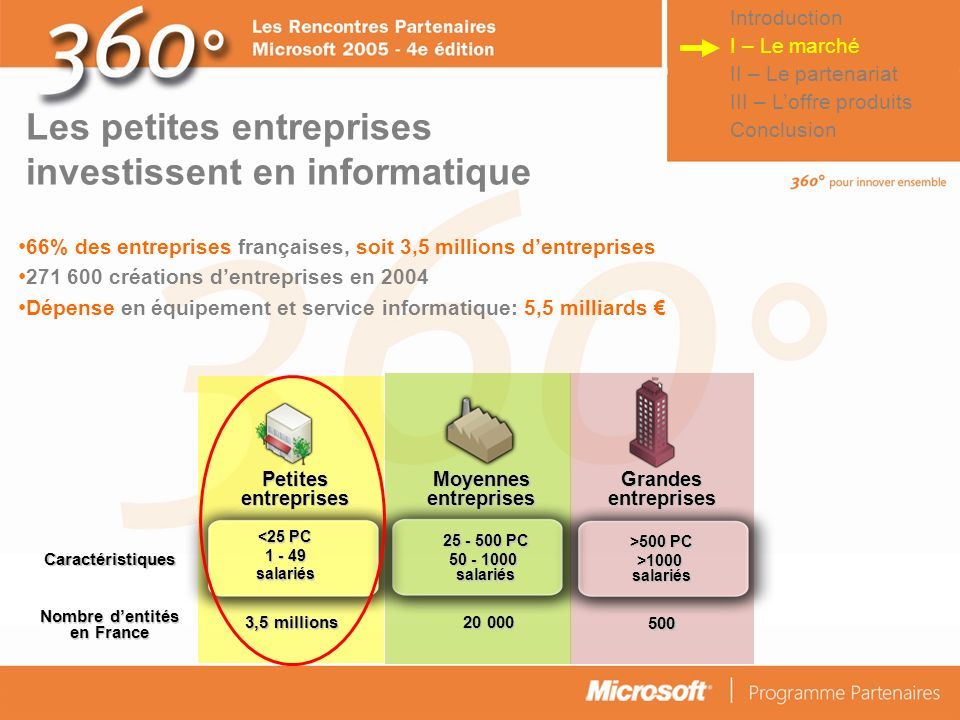 Les petites entreprises investissent en informatique