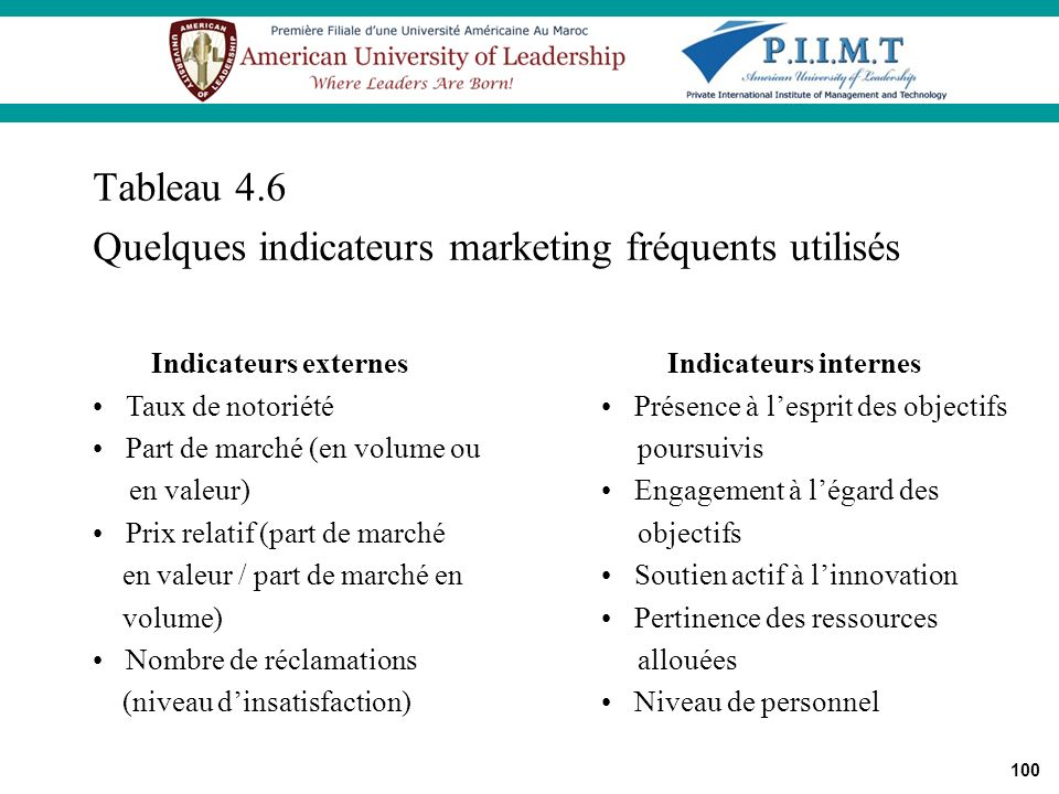 Quelques indicateurs marketing fréquents utilisés