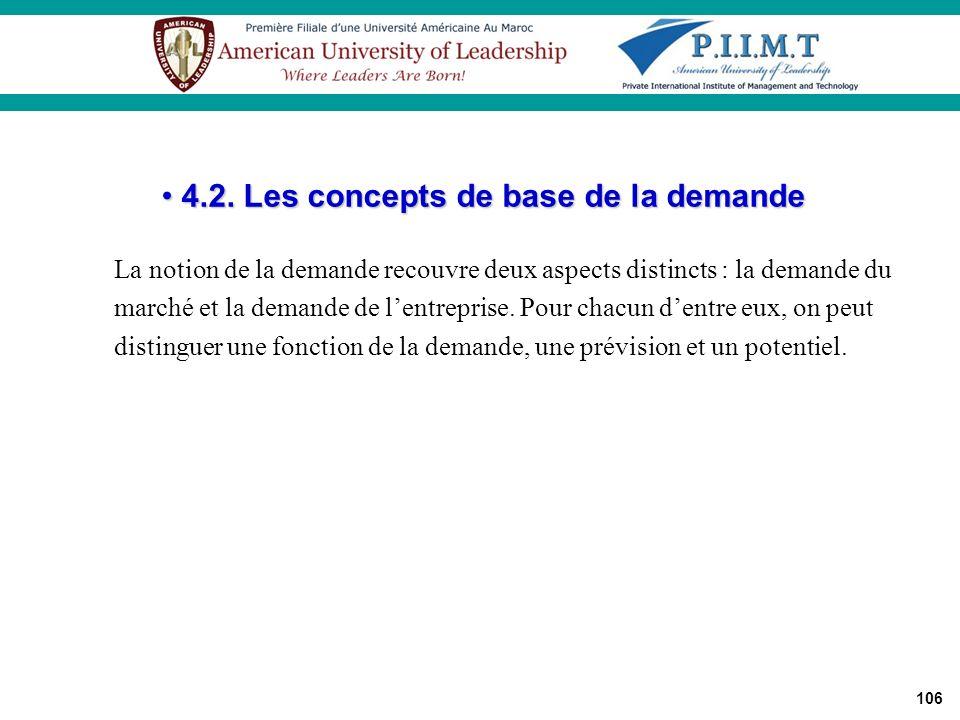4.2. Les concepts de base de la demande