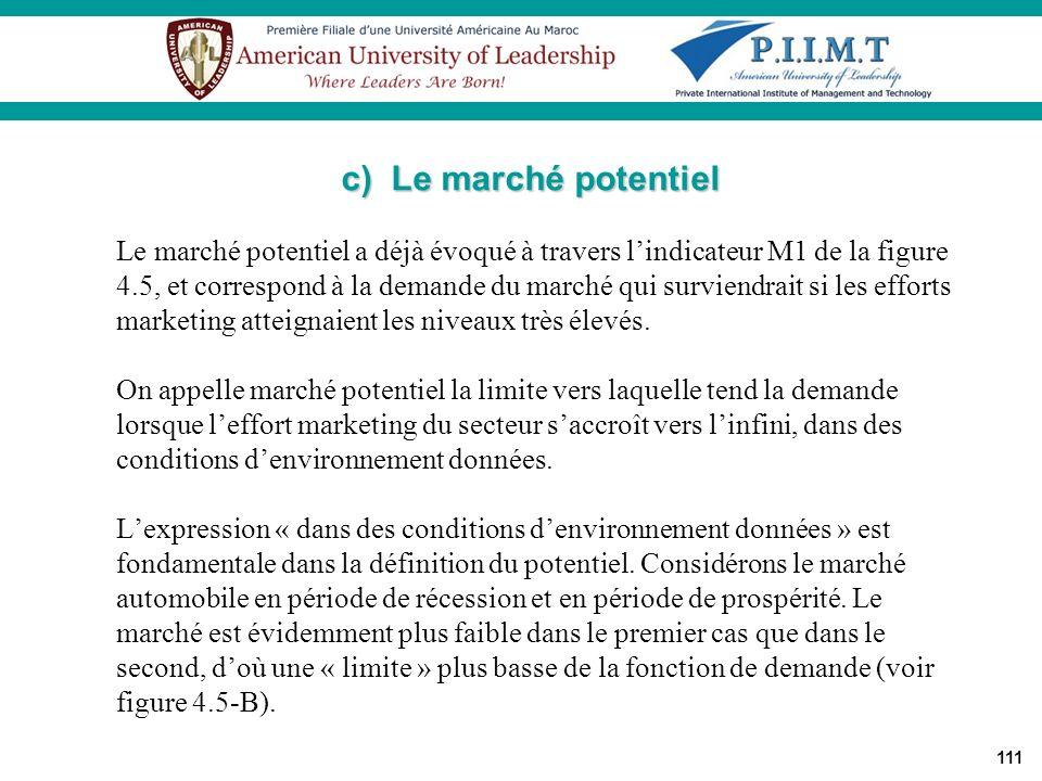 c) Le marché potentiel Le marché potentiel a déjà évoqué à travers l'indicateur M1 de la figure.