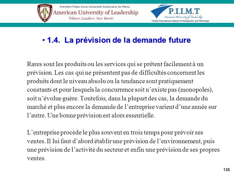 1.4. La prévision de la demande future