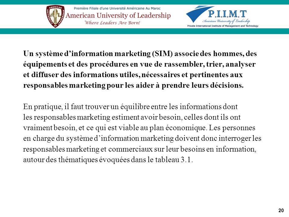 Un système d'information marketing (SIM) associe des hommes, des