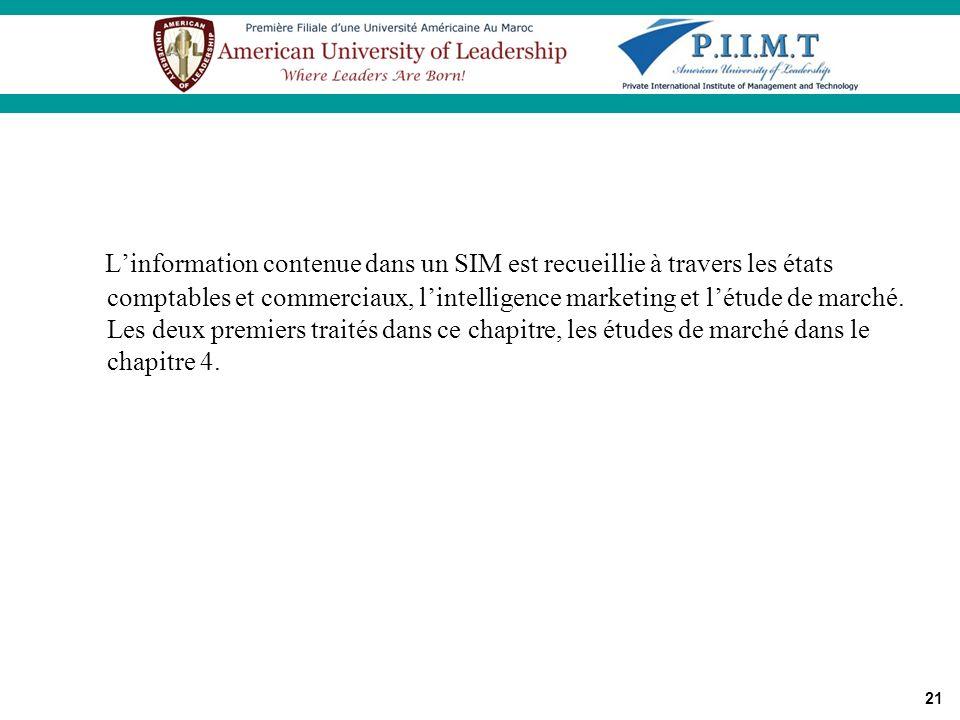 L'information contenue dans un SIM est recueillie à travers les états comptables et commerciaux, l'intelligence marketing et l'étude de marché.
