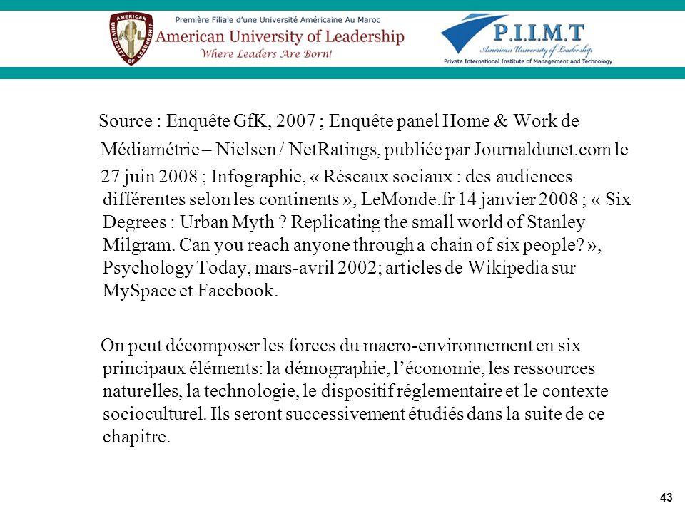 Critères d'analyse Source : Enquête GfK, 2007 ; Enquête panel Home & Work de. Médiamétrie – Nielsen / NetRatings, publiée par Journaldunet.com le.