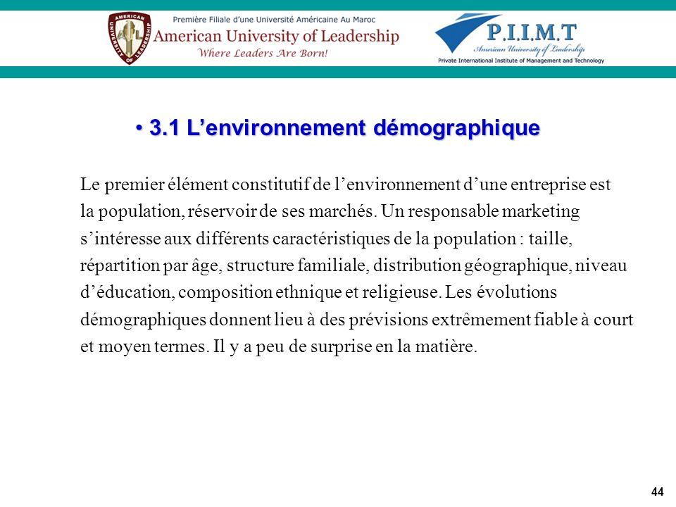 3.1 L'environnement démographique
