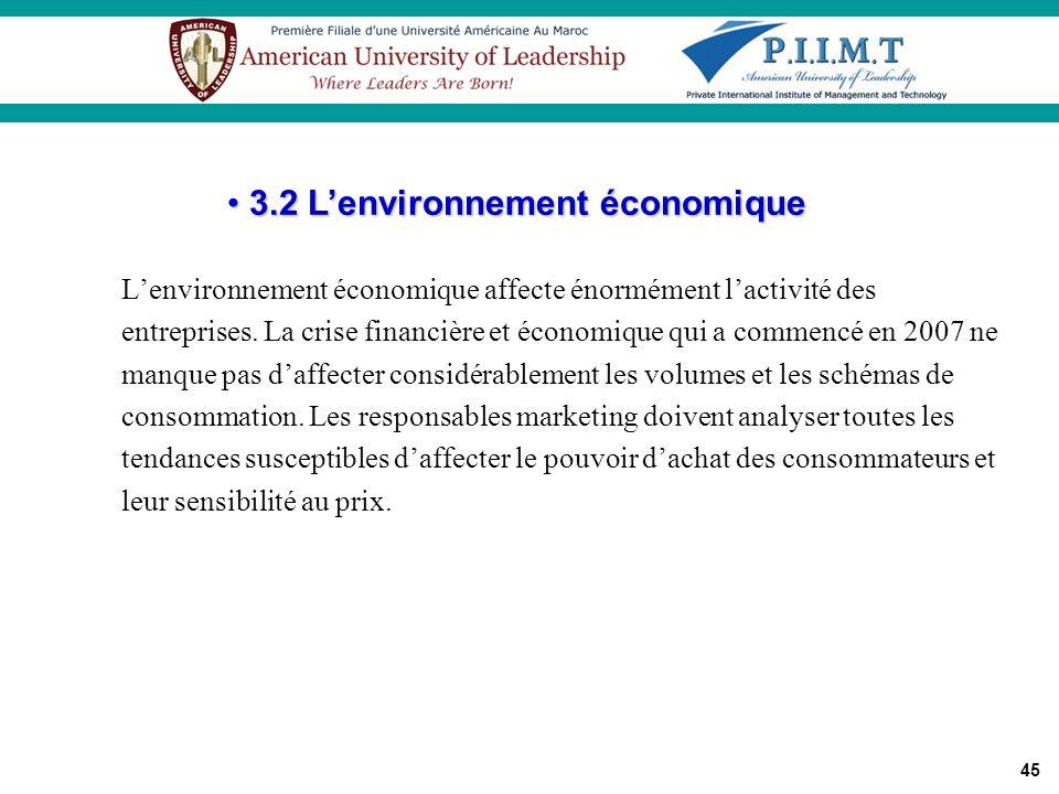 3.2 L'environnement économique