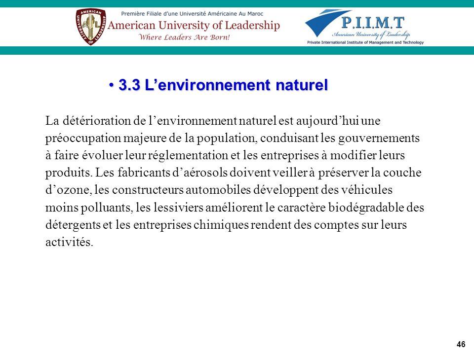 3.3 L'environnement naturel