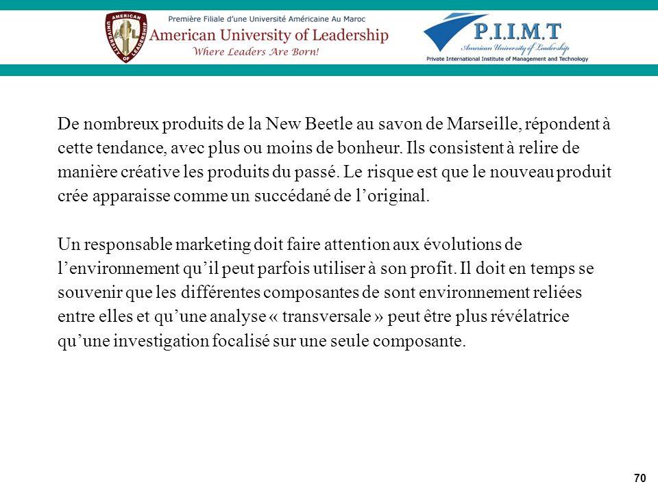 De nombreux produits de la New Beetle au savon de Marseille, répondent à