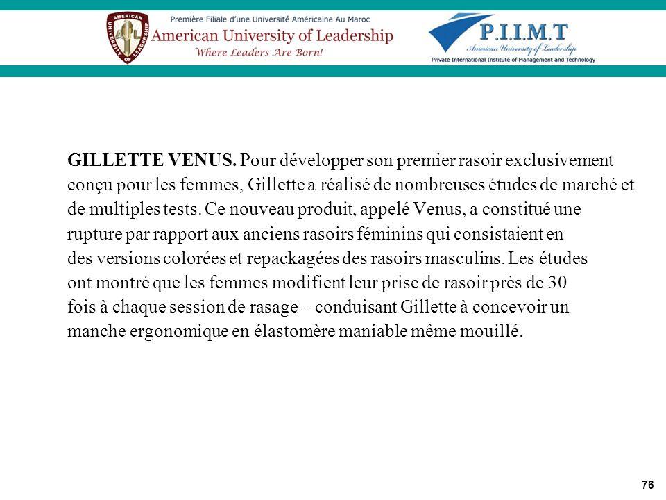 GILLETTE VENUS. Pour développer son premier rasoir exclusivement