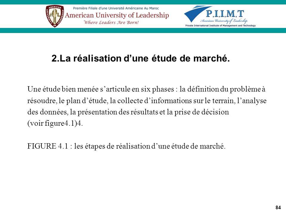 2.La réalisation d'une étude de marché.