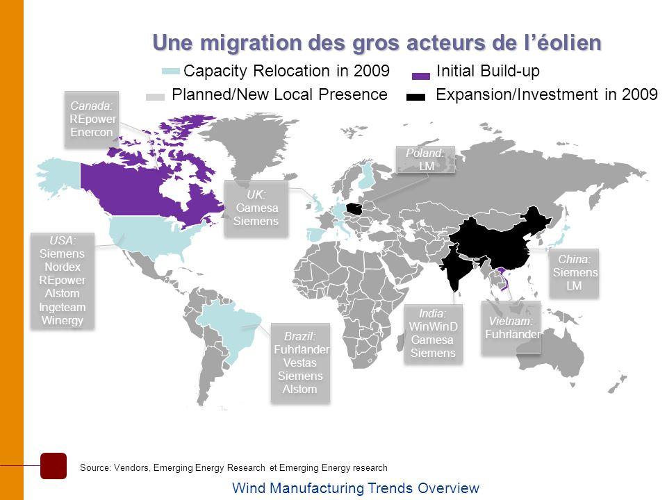 Une migration des gros acteurs de l'éolien