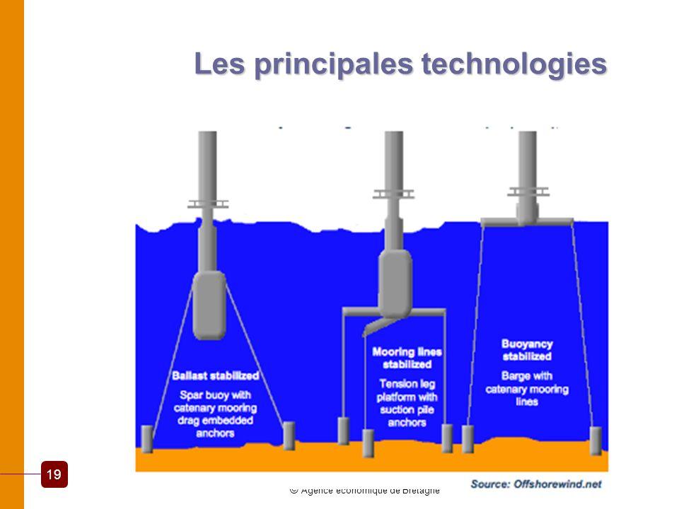 Les principales technologies