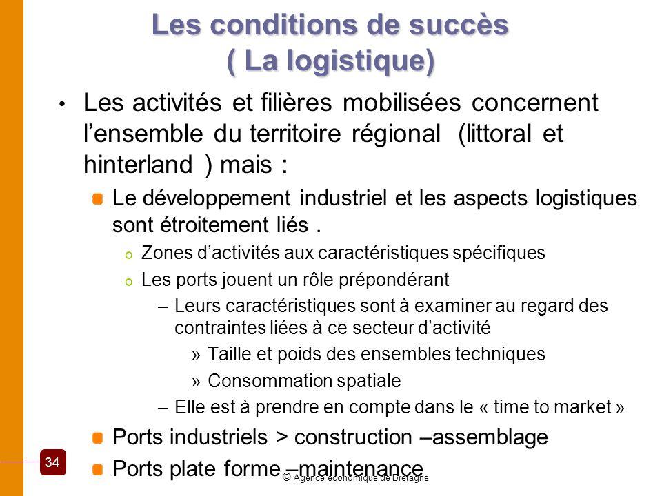 Les conditions de succès ( La logistique)