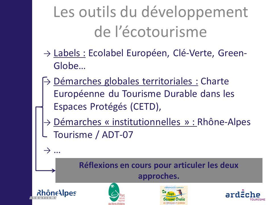 Les outils du développement de l'écotourisme