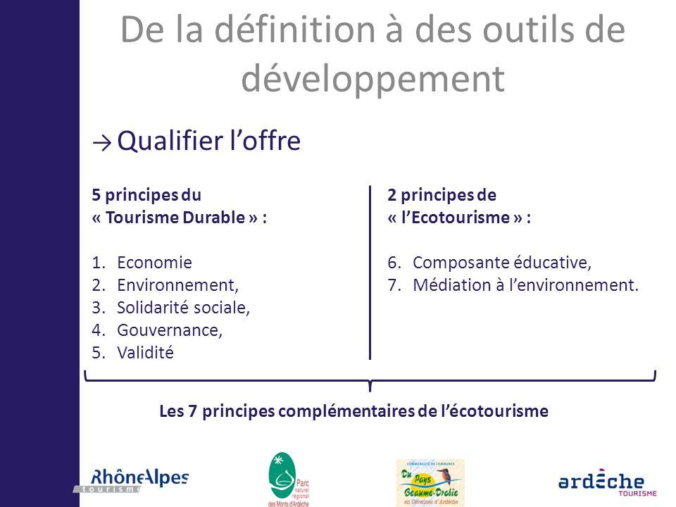 De la définition à des outils de développement