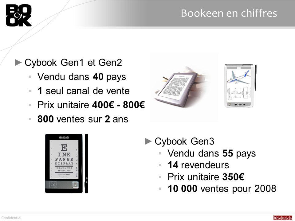 Bookeen en chiffres Cybook Gen1 et Gen2 Vendu dans 40 pays