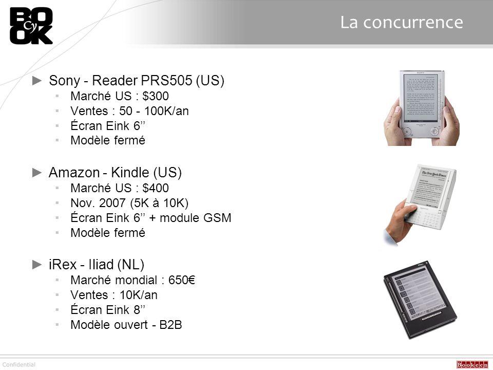 La concurrence Sony - Reader PRS505 (US) Amazon - Kindle (US)