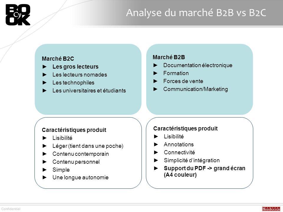 Analyse du marché B2B vs B2C