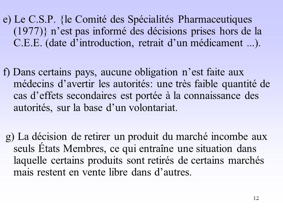 e) Le C.S.P. {le Comité des Spécialités Pharmaceutiques (1977)} n'est pas informé des décisions prises hors de la C.E.E. (date d'introduction, retrait d'un médicament ...).