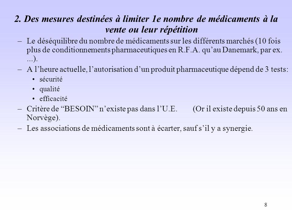 2. Des mesures destinées à limiter 1e nombre de médicaments à la vente ou leur répétition