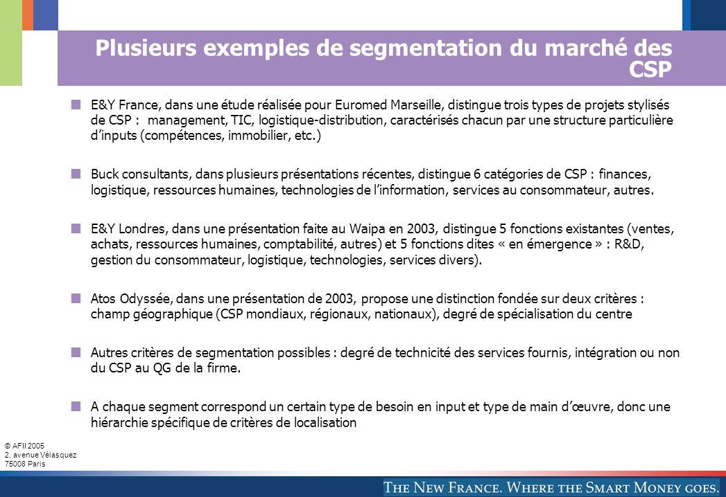 Plusieurs exemples de segmentation du marché des CSP